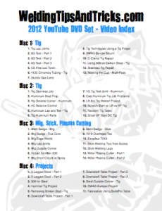 2012 DVD Index PNG